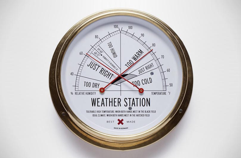 Метеорологическая станция от Best Made Co.